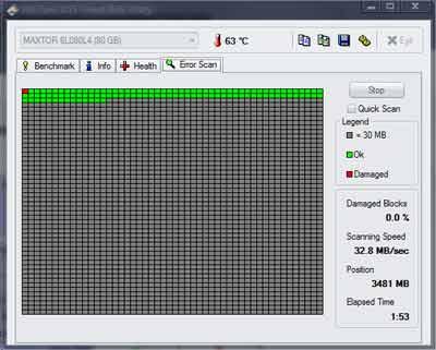 Dự đoán và ngăn chặn ổ cứng bị lỗi